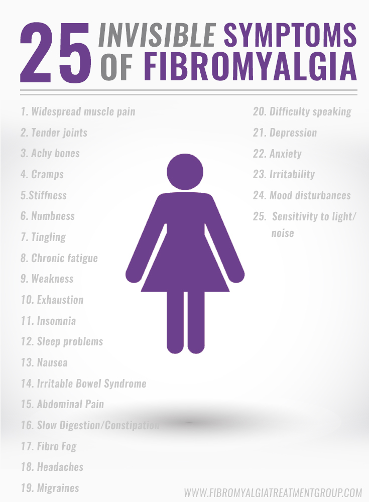 a comparison of the symptoms of fibromyalgia and chronic fatigue syndrome The study was authored by dr natelson, of the pain & fatigue study center at  beth  increase in ventricular lactate in cfs relative to the comparison group ( gad)  lactate levels occur in both chronic fatigue syndrome and fibromyalgia.